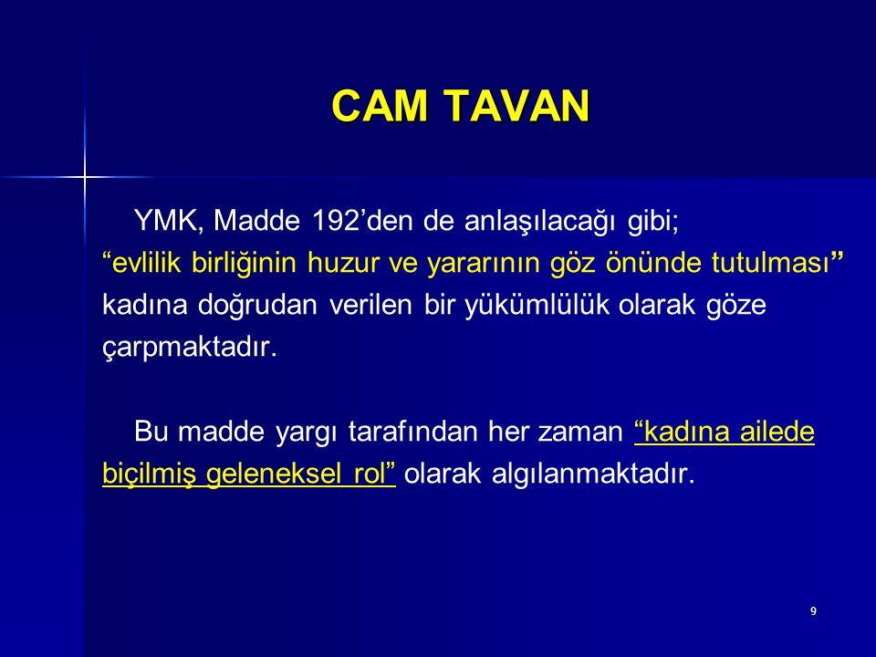 CAM TAVAN YMK, Madde 192'den de anlaşılacağı gibi;