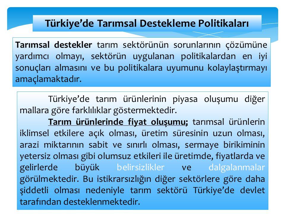 Türkiye'de Tarımsal Destekleme Politikaları