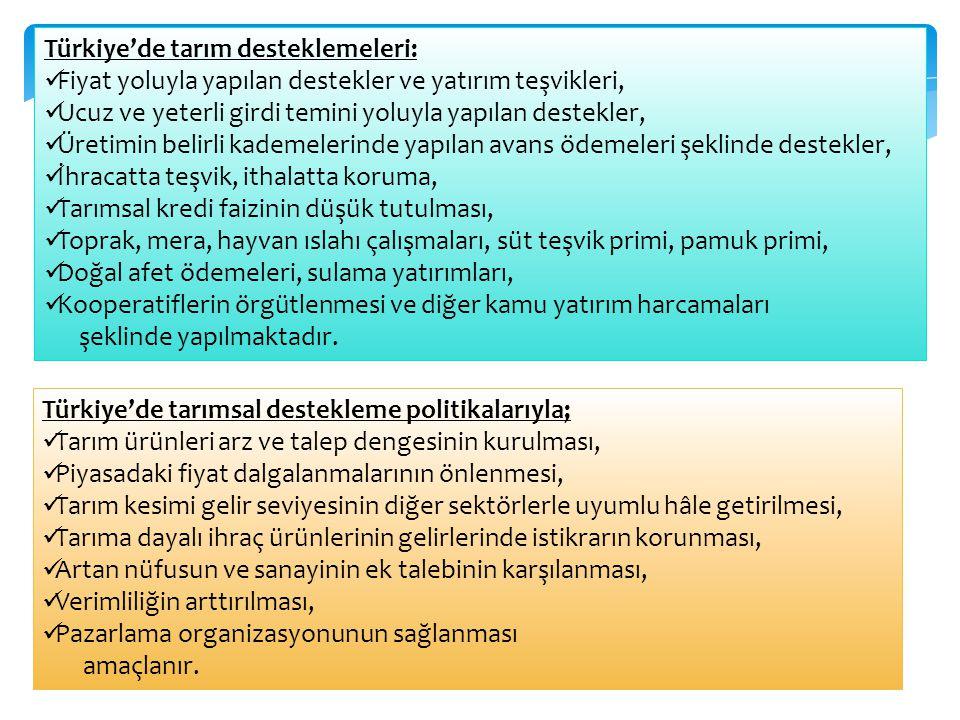 Türkiye'de tarım desteklemeleri: