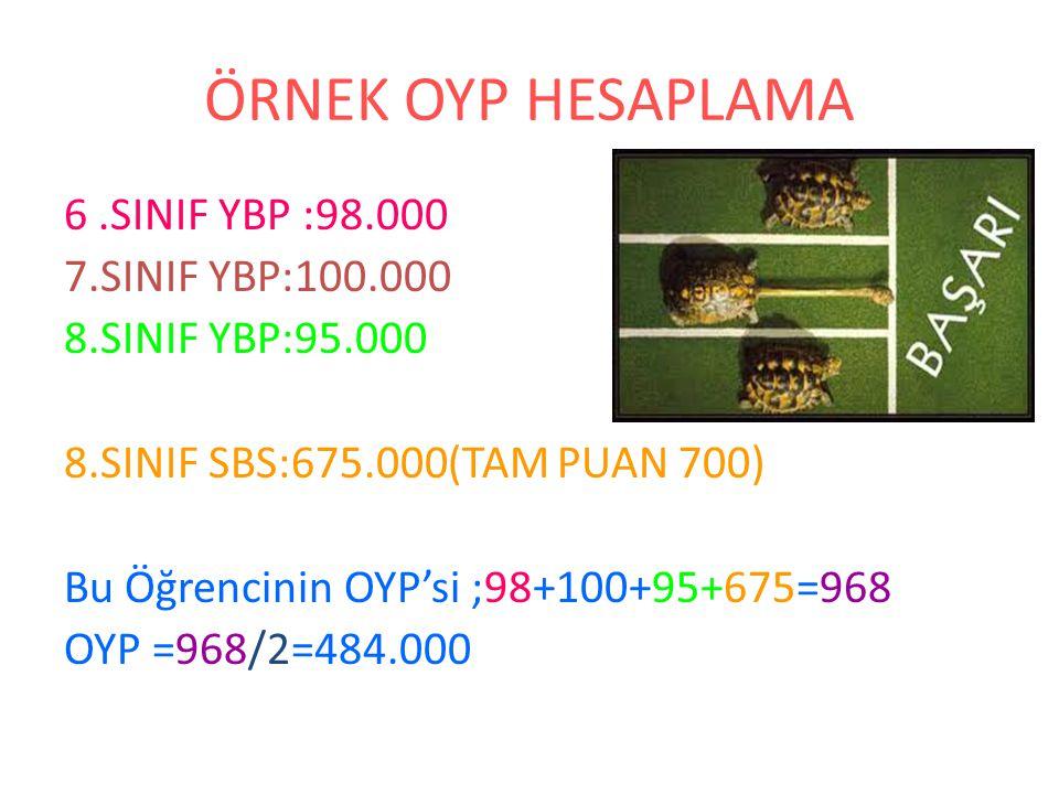 ÖRNEK OYP HESAPLAMA 6 .SINIF YBP :98.000 7.SINIF YBP:100.000