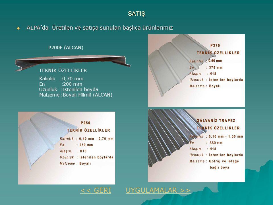 << GERİ UYGULAMALAR >> SATIŞ