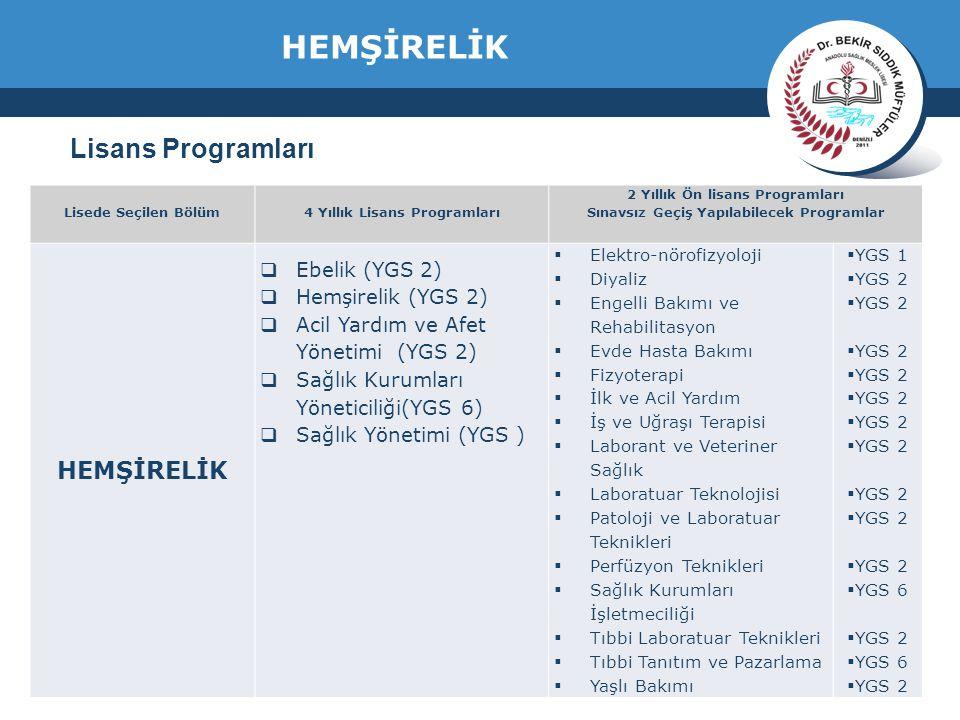 HEMŞİRELİK Lisans Programları HEMŞİRELİK Ebelik (YGS 2)