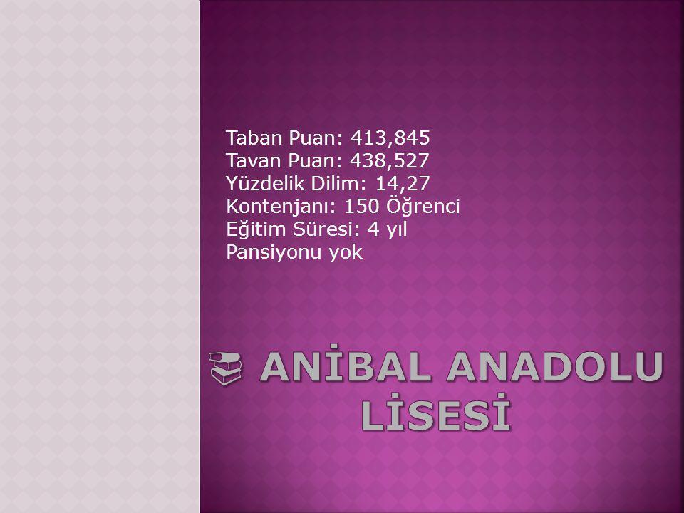  ANİBAL ANADOLU LİSESİ