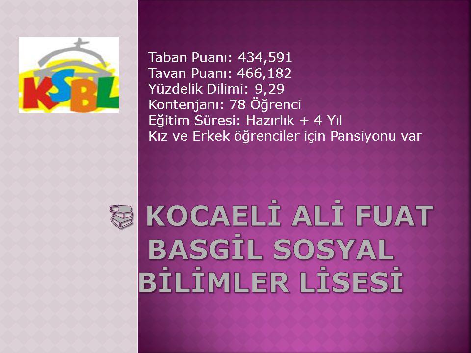  KOCAELİ ALİ FUAT BASGİL SOSYAL BİLİMLER LİSESİ