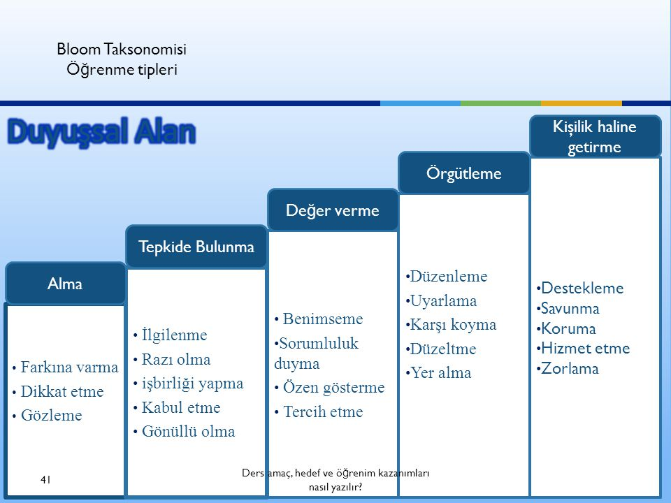 Duyuşsal Alan Bloom Taksonomisi Öğrenme tipleri Kişilik haline getirme