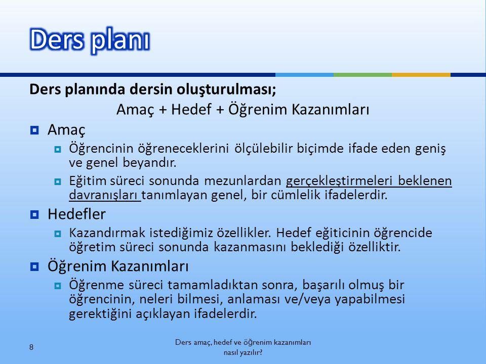 Ders planı Ders planında dersin oluşturulması;