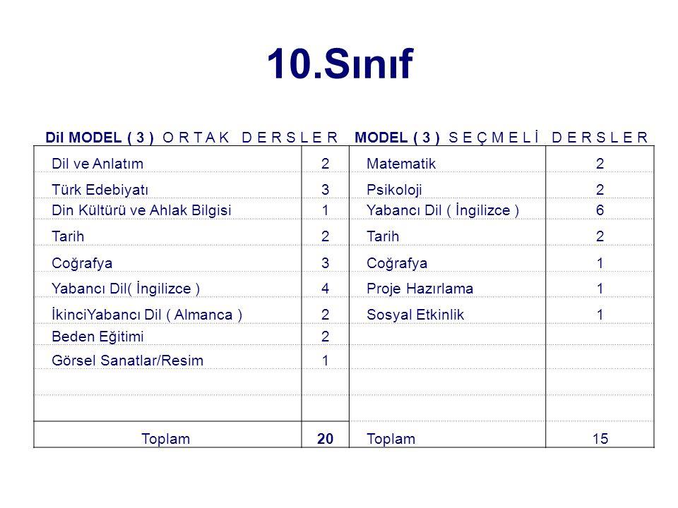 10.Sınıf Dil MODEL ( 3 ) O R T A K D E R S L E R