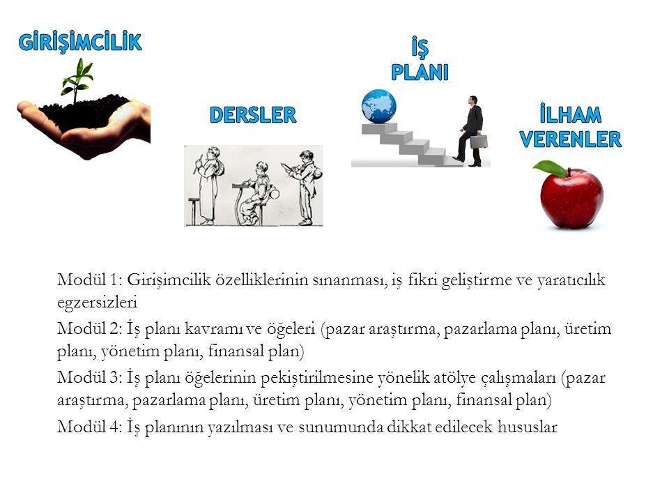 Modül 1: Girişimcilik özelliklerinin sınanması, iş fikri geliştirme ve yaratıcılık egzersizleri