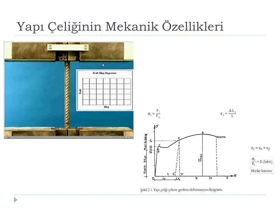 Yapı Çeliğinin Mekanik Özellikleri