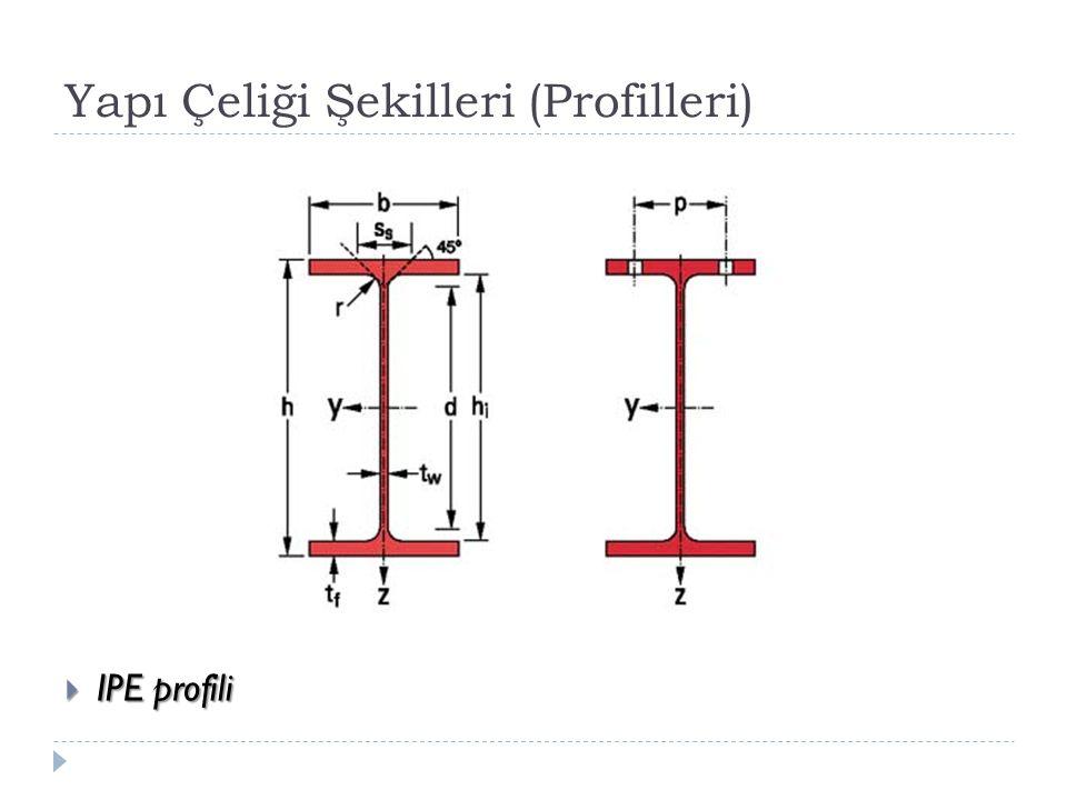 Yapı Çeliği Şekilleri (Profilleri)