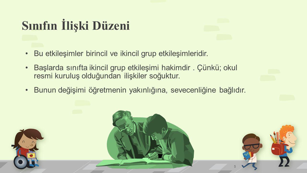 Sınıfın İlişki Düzeni Bu etkileşimler birincil ve ikincil grup etkileşimleridir.