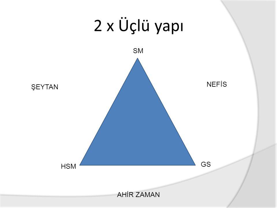 2 x Üçlü yapı SM NEFİS ŞEYTAN GS HSM AHİR ZAMAN