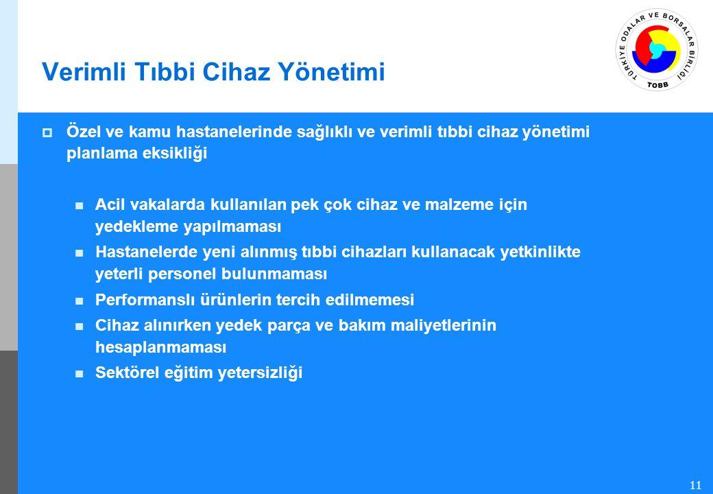 Verimli Tıbbi Cihaz Yönetimi