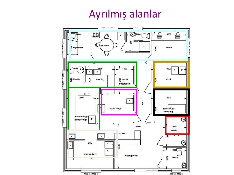 Ayrılmış alanlar Ofis alanları ile çalışma alanları birbirinden ayrılmalıdır.