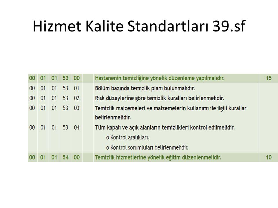 Hizmet Kalite Standartları 39.sf