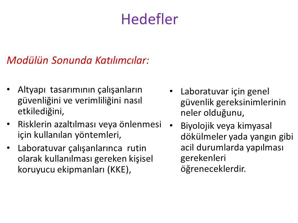 Hedefler Modülün Sonunda Katılımcılar: