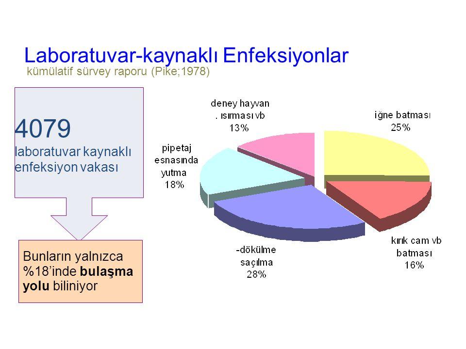 4079 Laboratuvar-kaynaklı Enfeksiyonlar