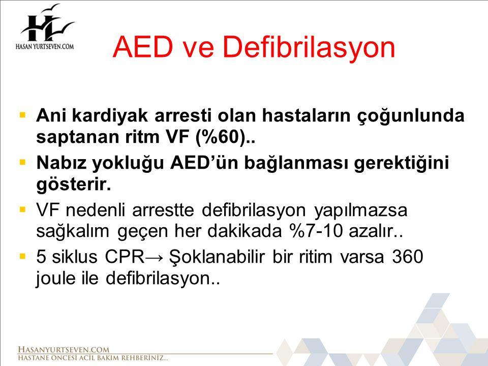 AED ve Defibrilasyon Ani kardiyak arresti olan hastaların çoğunlunda saptanan ritm VF (%60)..