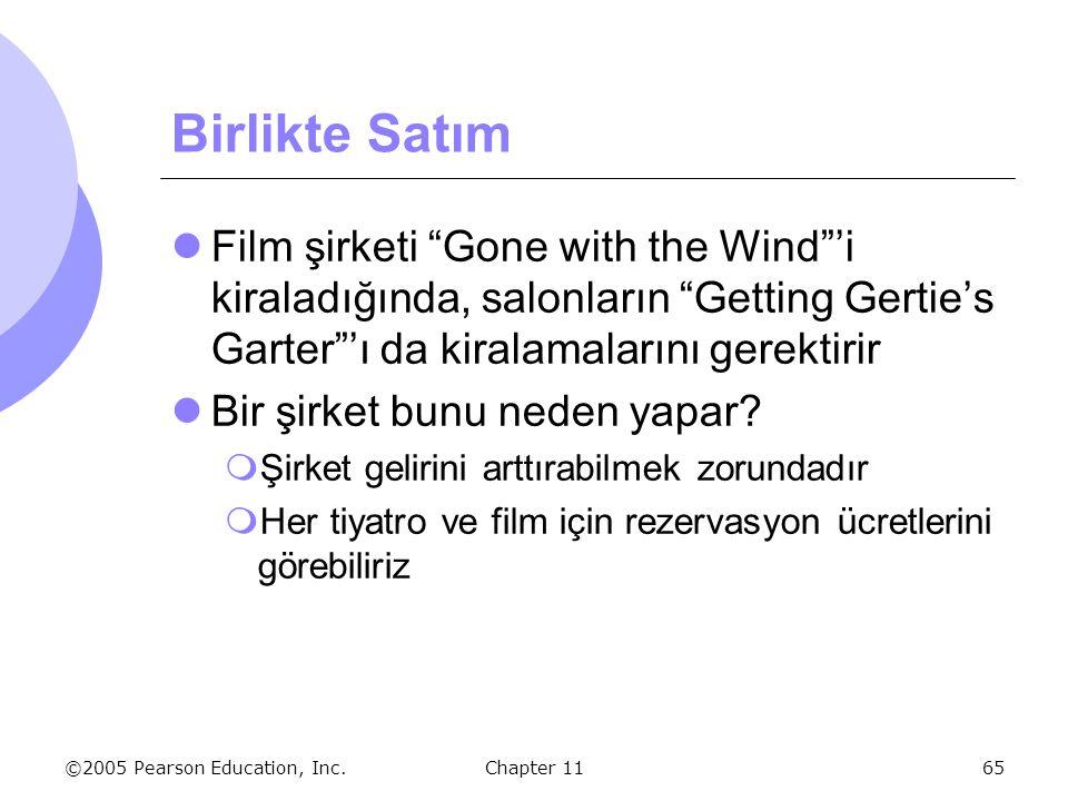 Birlikte Satım Film şirketi Gone with the Wind 'i kiraladığında, salonların Getting Gertie's Garter 'ı da kiralamalarını gerektirir.