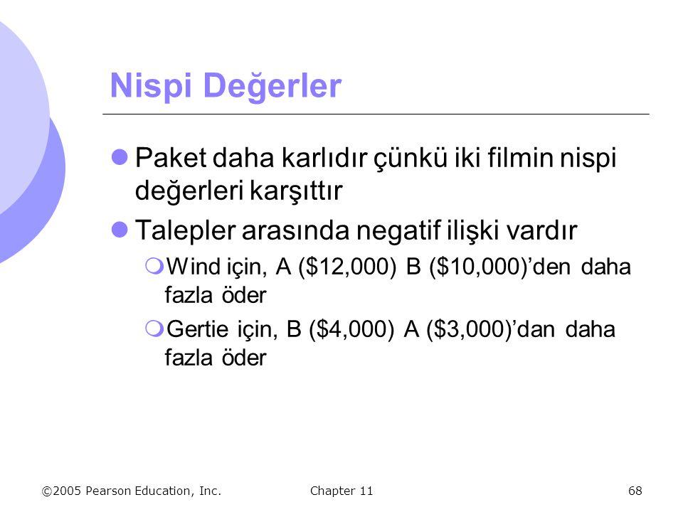 Nispi Değerler Paket daha karlıdır çünkü iki filmin nispi değerleri karşıttır. Talepler arasında negatif ilişki vardır.
