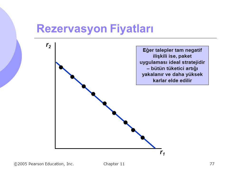 Rezervasyon Fiyatları