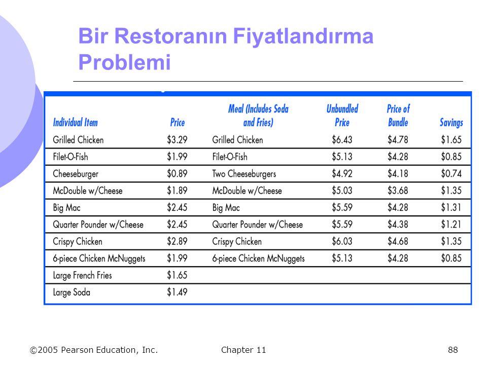 Bir Restoranın Fiyatlandırma Problemi