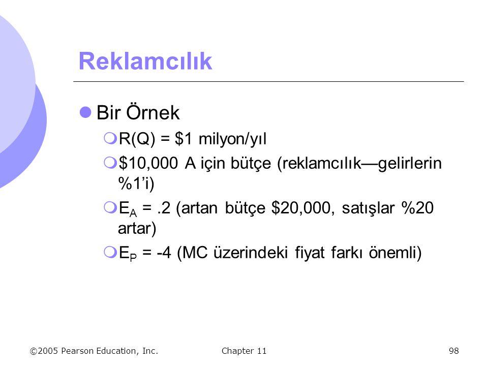 Reklamcılık Bir Örnek R(Q) = $1 milyon/yıl