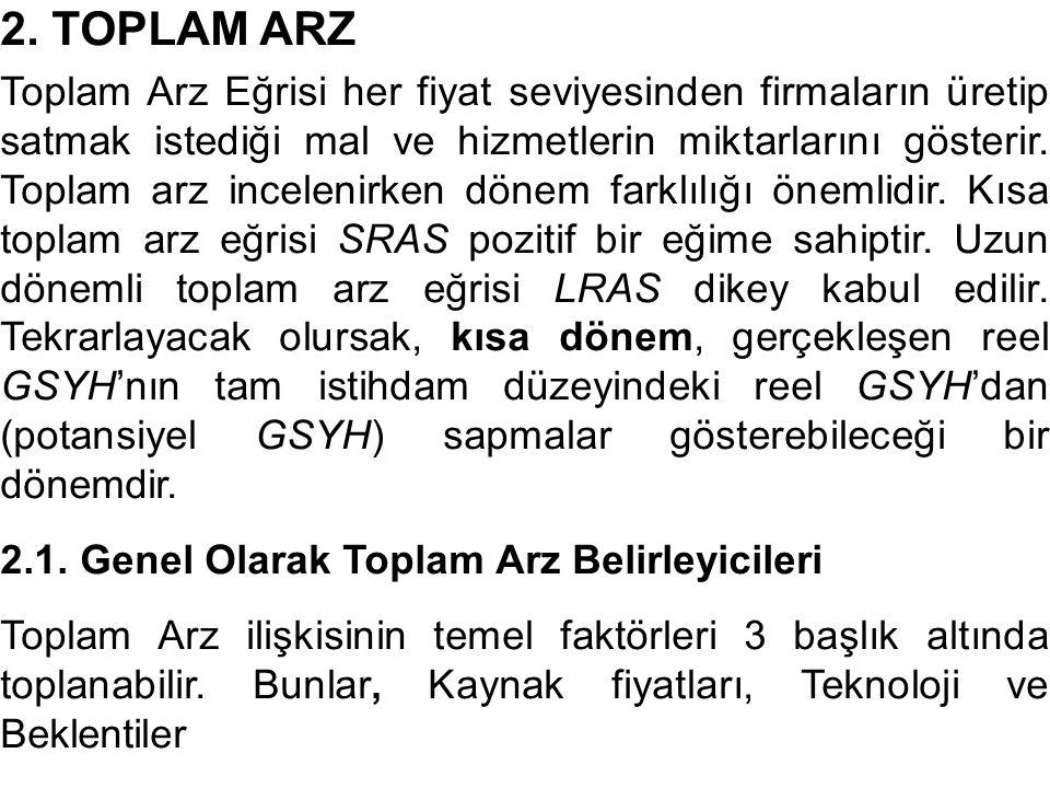 2. TOPLAM ARZ