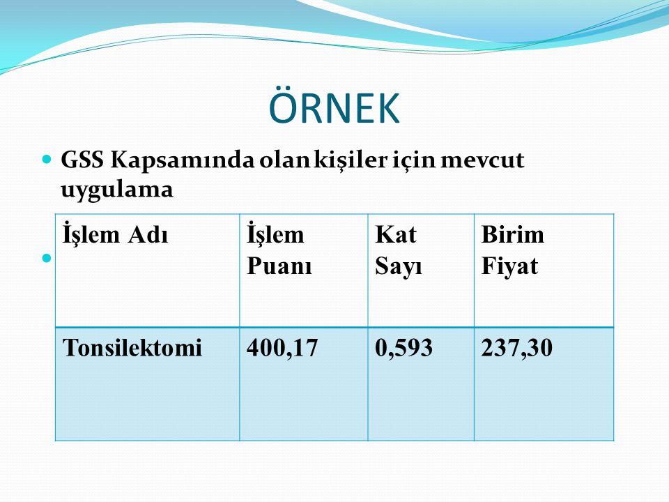 ÖRNEK İşlem Adı İşlem Puanı Kat Sayı Birim Fiyat Tonsilektomi 400,17