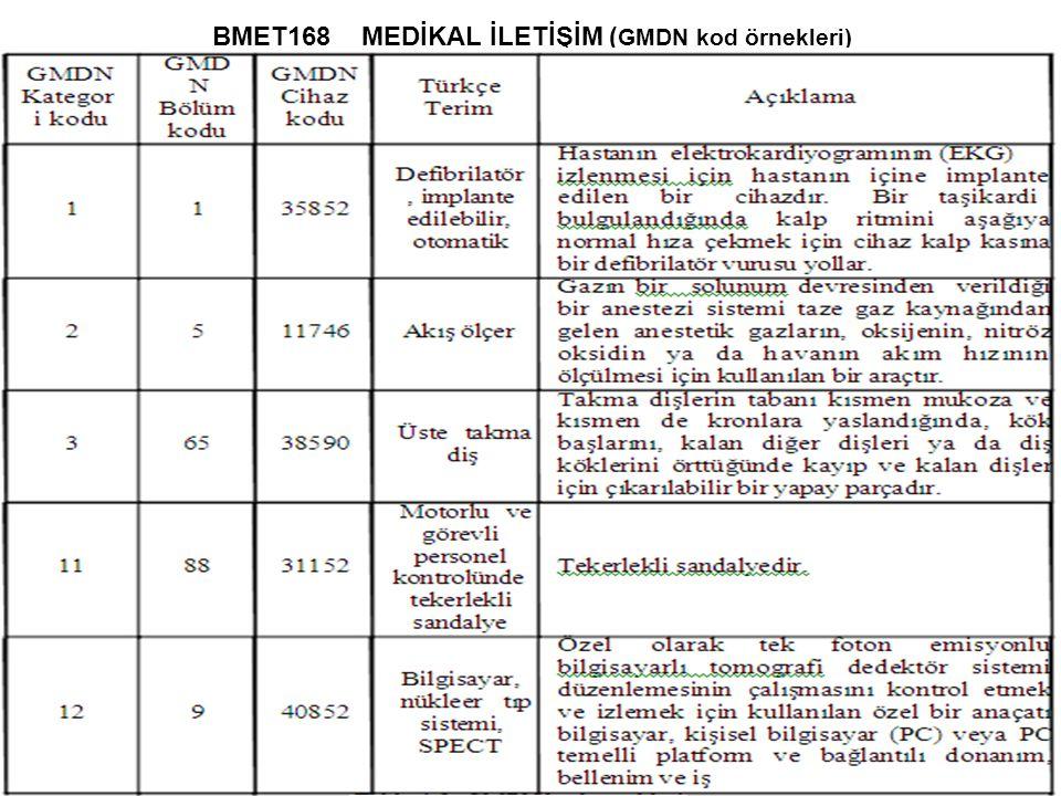 BMET168 MEDİKAL İLETİŞİM (GMDN kod örnekleri)