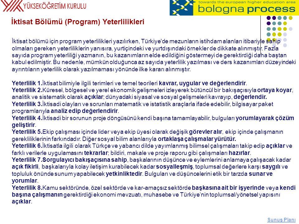 İktisat Bölümü (Program) Yeterlilikleri