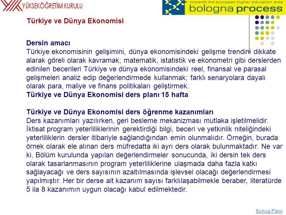 Türkiye ve Dünya Ekonomisi