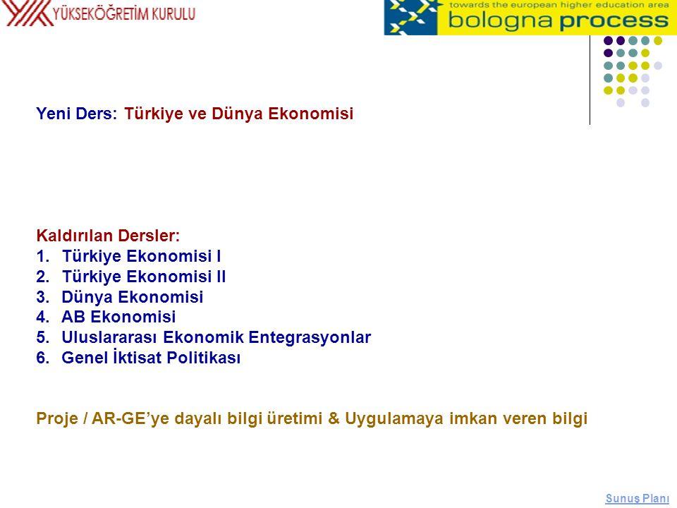Yeni Ders: Türkiye ve Dünya Ekonomisi