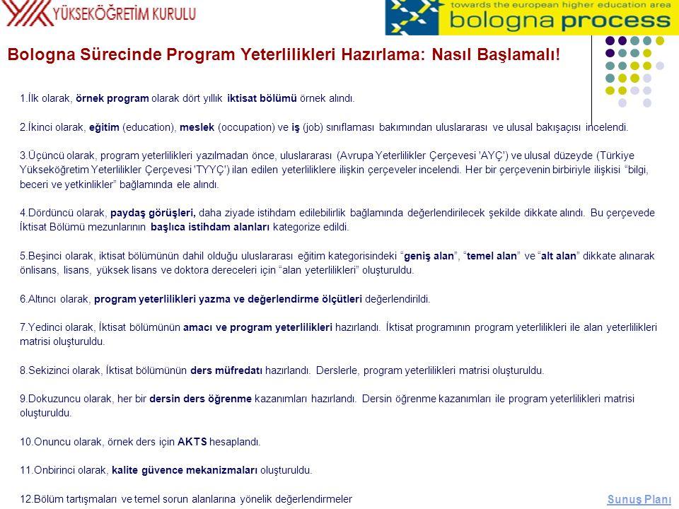 Bologna Sürecinde Program Yeterlilikleri Hazırlama: Nasıl Başlamalı!