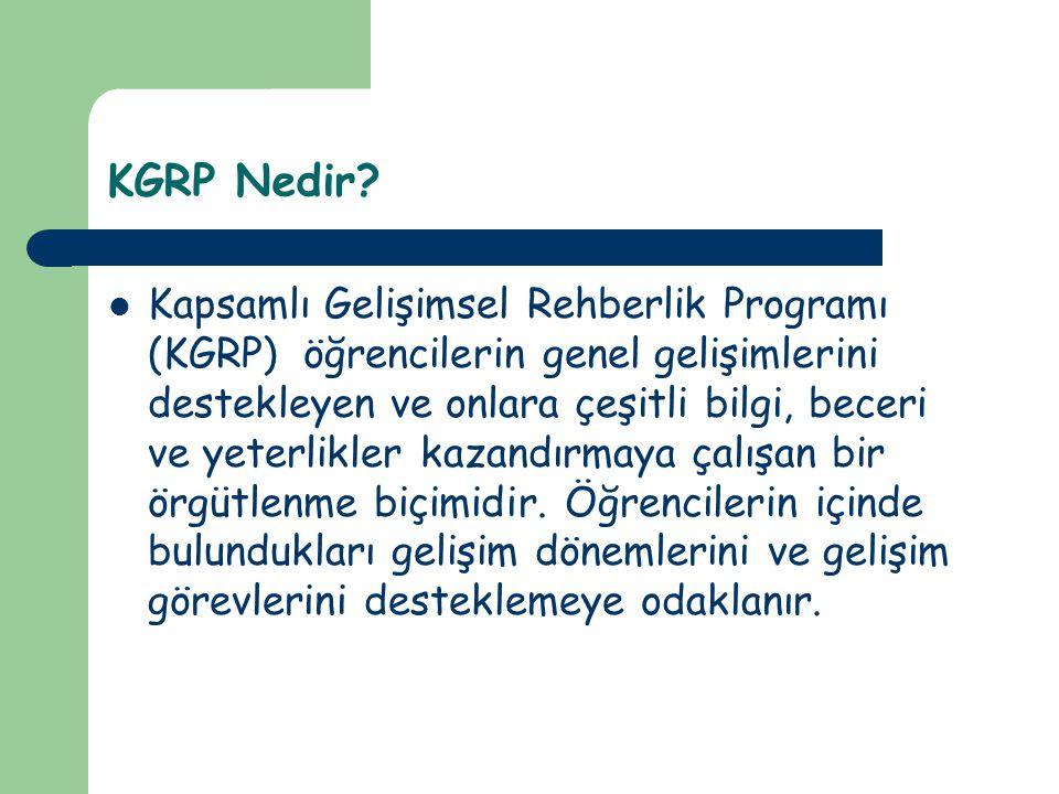 KGRP Nedir