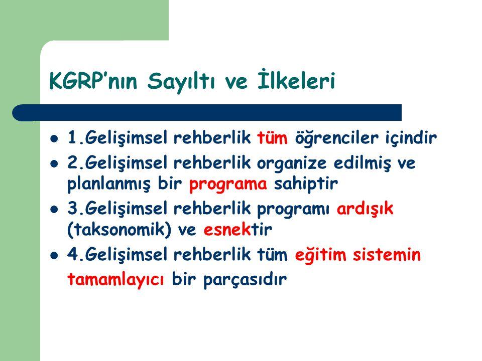 KGRP'nın Sayıltı ve İlkeleri