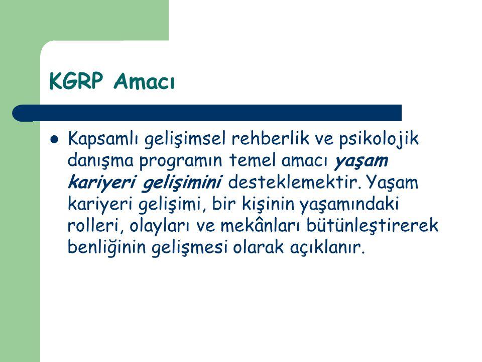 KGRP Amacı