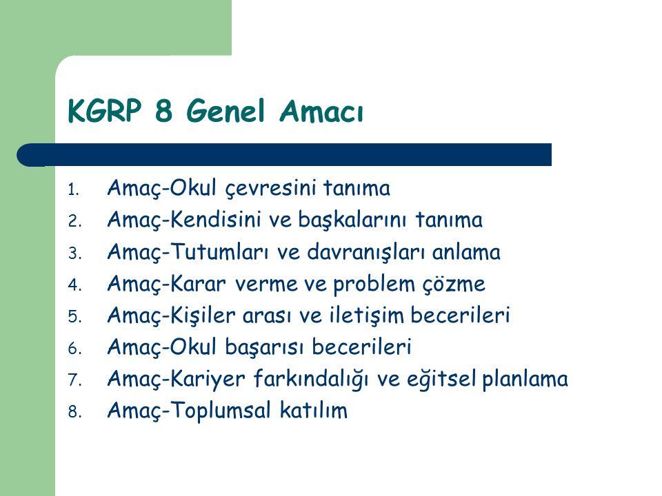 KGRP 8 Genel Amacı Amaç-Okul çevresini tanıma
