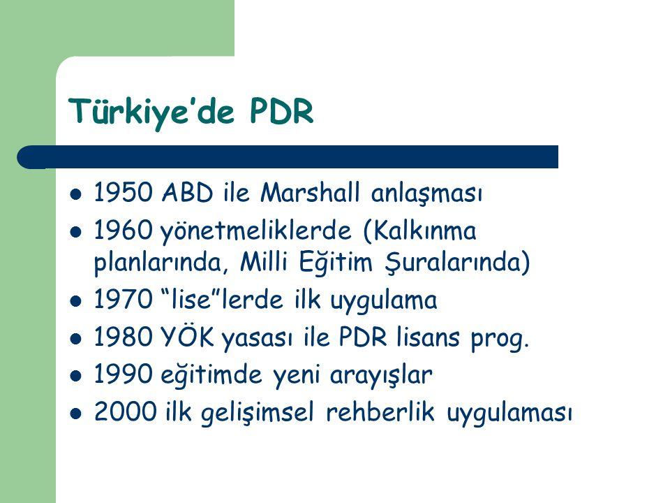 Türkiye'de PDR 1950 ABD ile Marshall anlaşması