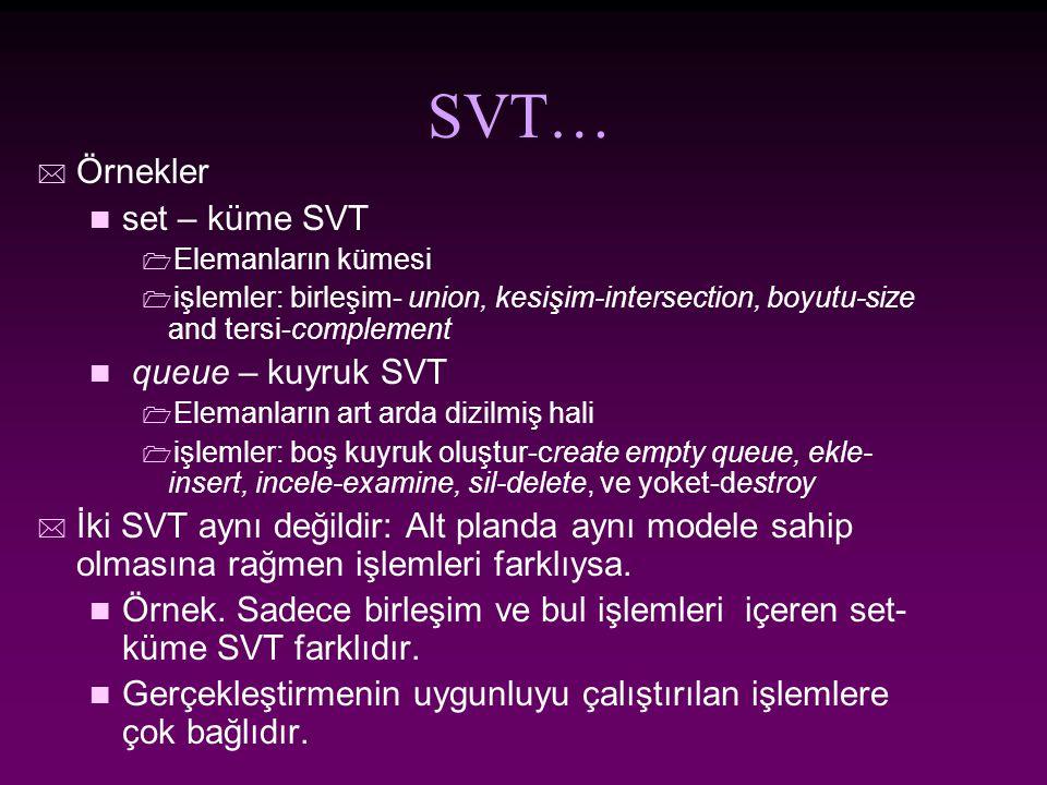 SVT… Örnekler set – küme SVT queue – kuyruk SVT