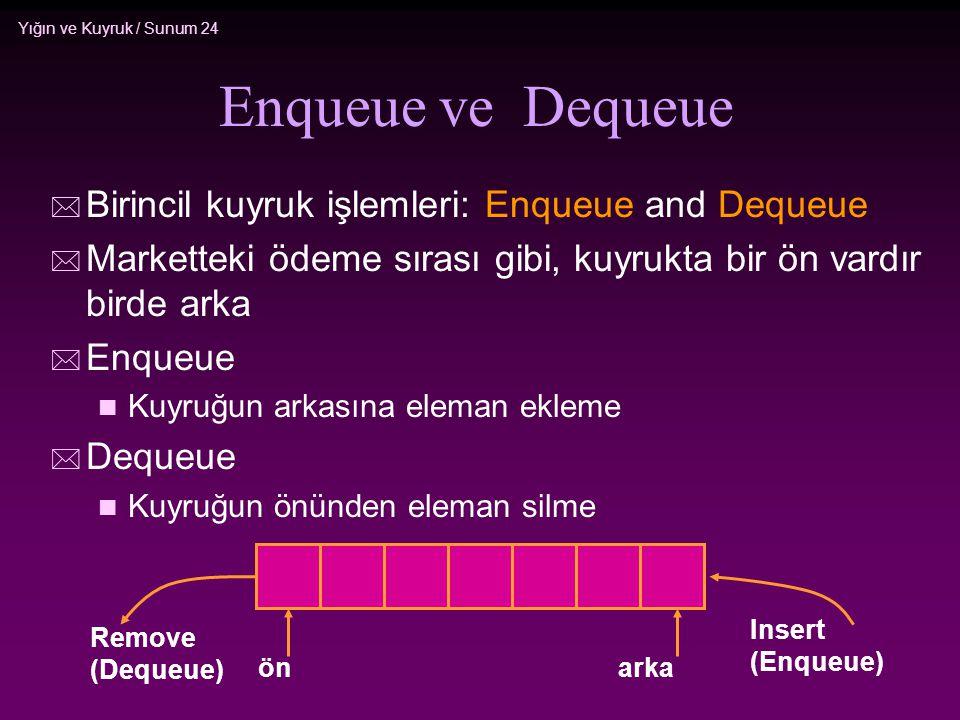 Enqueue ve Dequeue Birincil kuyruk işlemleri: Enqueue and Dequeue