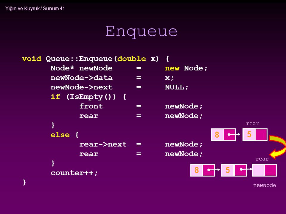 Enqueue void Queue::Enqueue(double x) { Node* newNode = new Node;