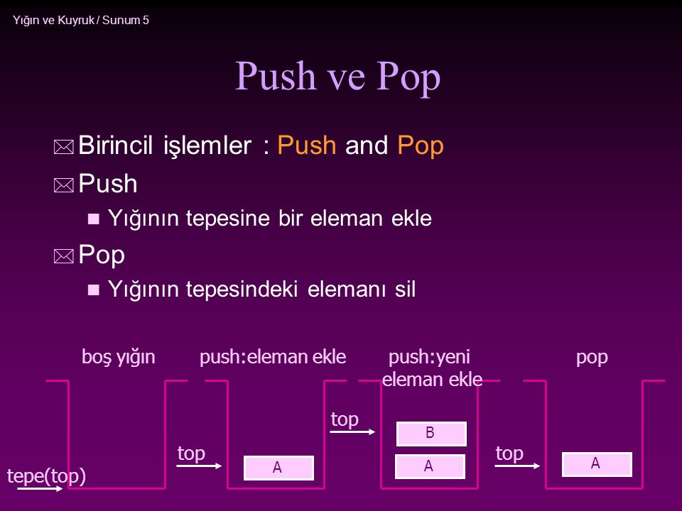 Push ve Pop Birincil işlemler : Push and Pop Push Pop