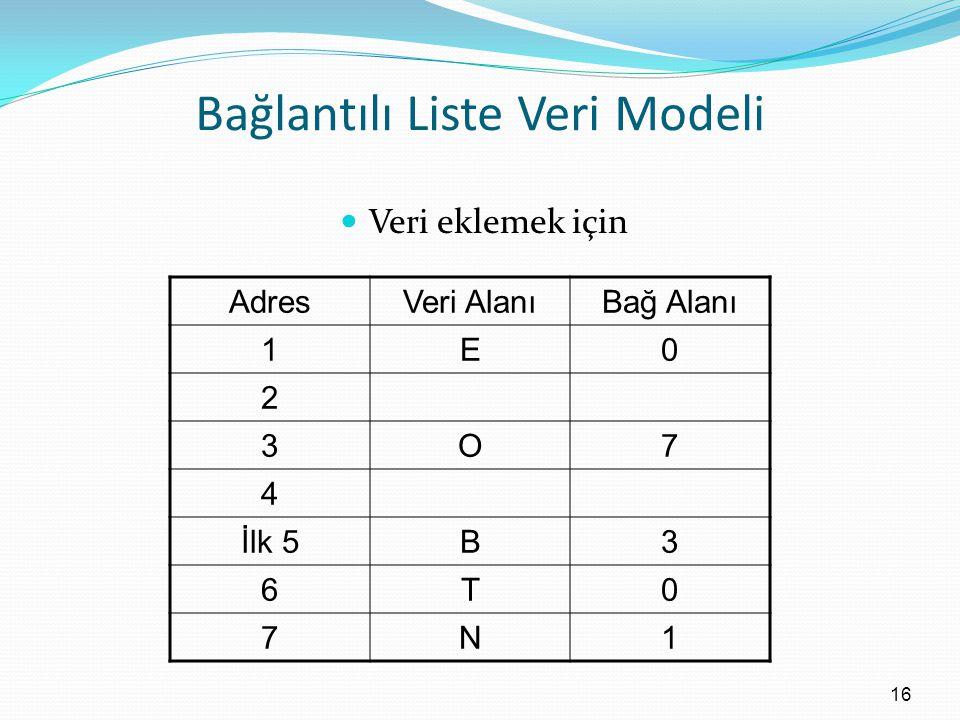 Bağlantılı Liste Veri Modeli