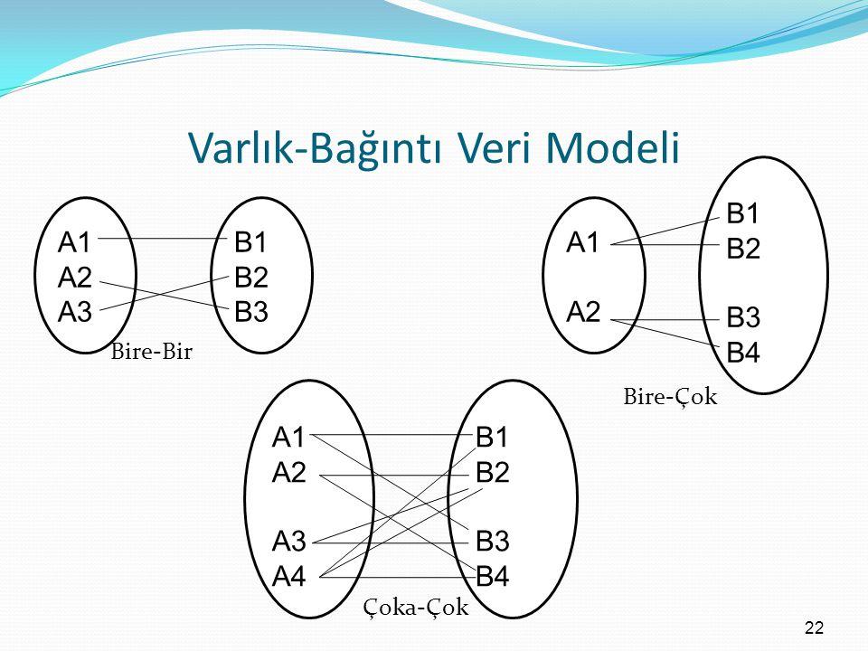 Varlık-Bağıntı Veri Modeli