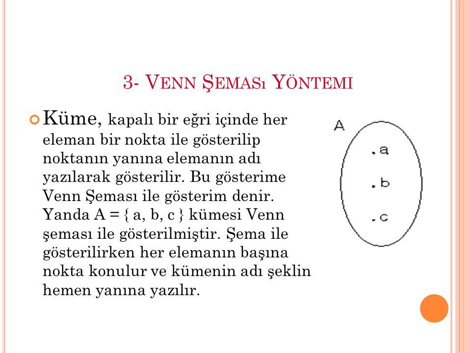 3- Venn Şeması Yöntemi