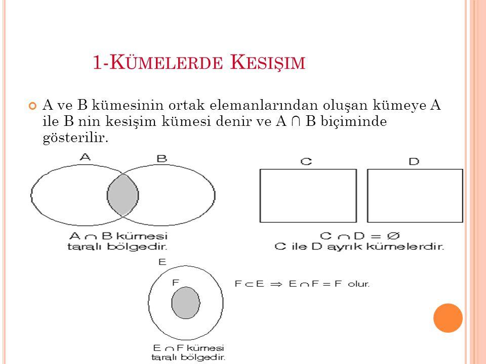 1-Kümelerde Kesişim A ve B kümesinin ortak elemanlarından oluşan kümeye A ile B nin kesişim kümesi denir ve A ∩ B biçiminde gösterilir.