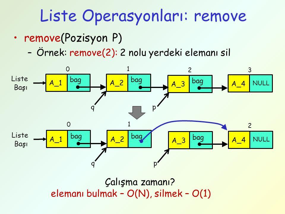 Liste Operasyonları: remove