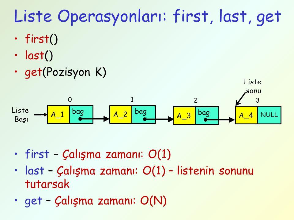 Liste Operasyonları: first, last, get