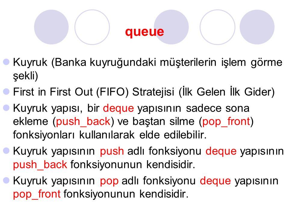 queue Kuyruk (Banka kuyruğundaki müşterilerin işlem görme şekli)